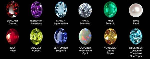 the-beginners-guide-to-birthstones.png
